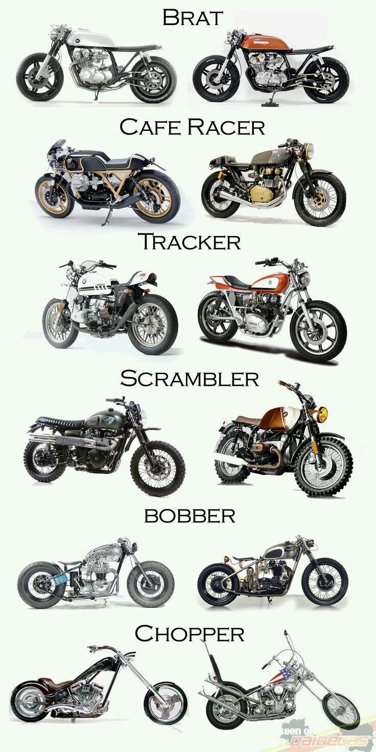 tipologie moto  u0026 39 custom u0026 39